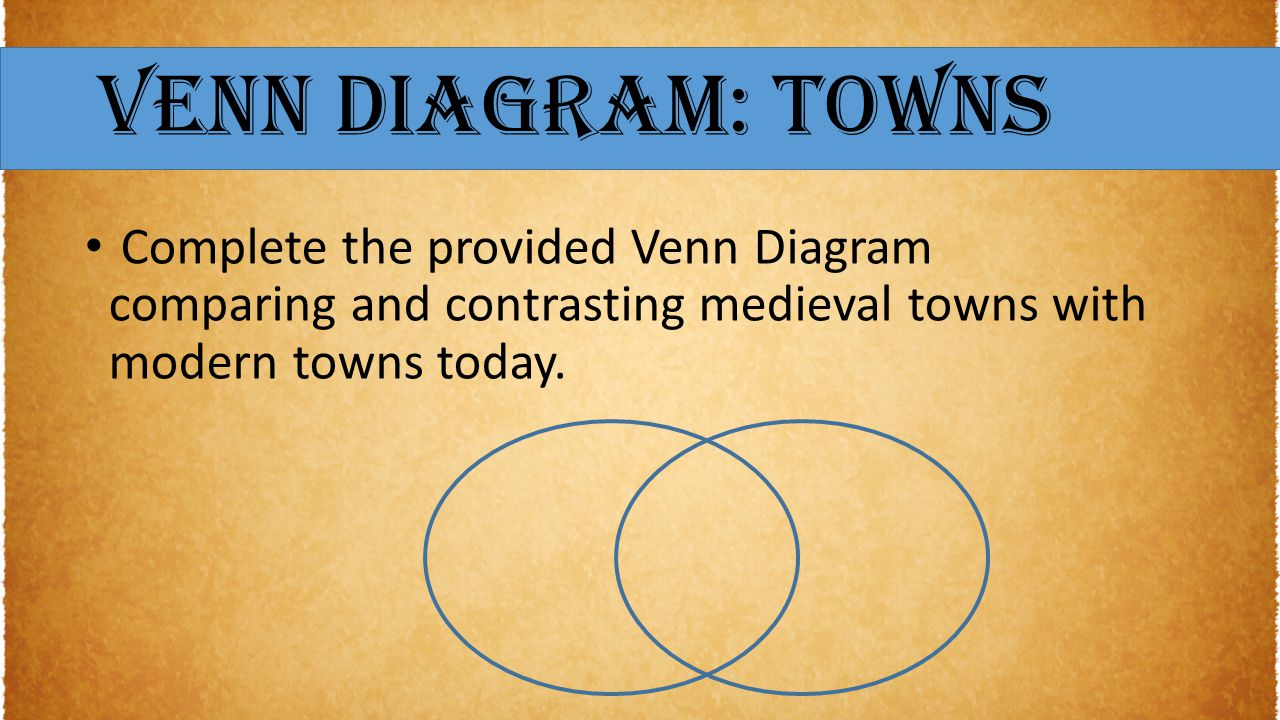 Medieval towns trade review write down 10 words not a 12 venn diagram towns complete the provided venn diagram comparing and contrasting medieval towns with modern towns today pooptronica Images