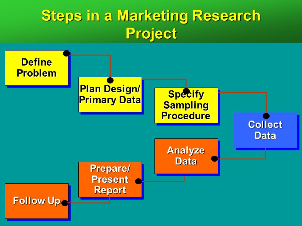 definition of primary market research