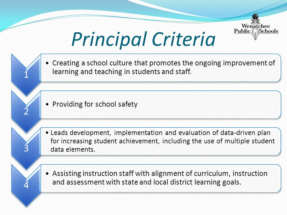 Principal Criteria 1 Creating a school culture that promotes the ongoing improvement of learning and teaching in students and staff.