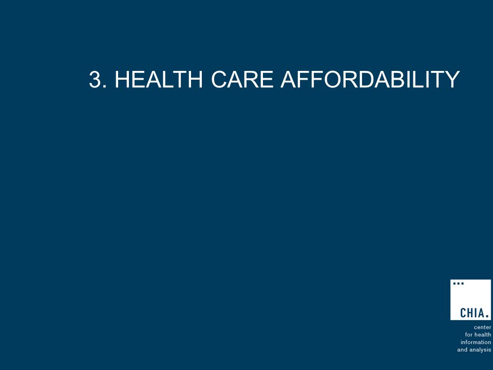 3. HEALTH CARE AFFORDABILITY