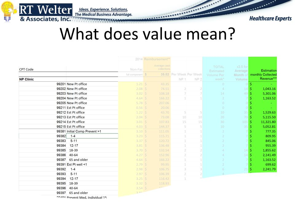 What does value mean
