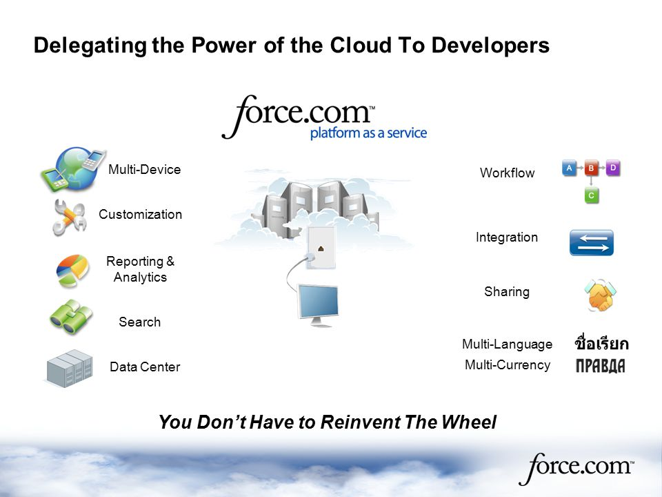 Delegating the Power of the Cloud To Developers Multi-Device Customization Sharing Data Center Multi-Language Multi-Currency Integration Reporting & Analytics You Don't Have to Reinvent The Wheel Workflow Search