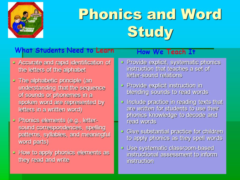 Phonics and Word Study  Accurate and rapid identification of the letters of the alphabet  The alphabetic principle (an understanding that the sequence of sounds or phonemes in a spoken word are represented by letters in a written word)  Phonics elements (e.g., letter- sound correspondences, spelling patterns, syllables, and meaningful word parts)  How to apply phonics elements as they read and write  Provide explicit, systematic phonics instruction that teaches a set of letter-sound relations  Provide explicit instruction in blending sounds to read words  Include practice in reading texts that are written for students to use their phonics knowledge to decode and read words  Give substantial practice for children to apply phonics as they spell words  Use systematic classroom-based instructional assessment to inform instruction What Students Need to Learn How We Teach It