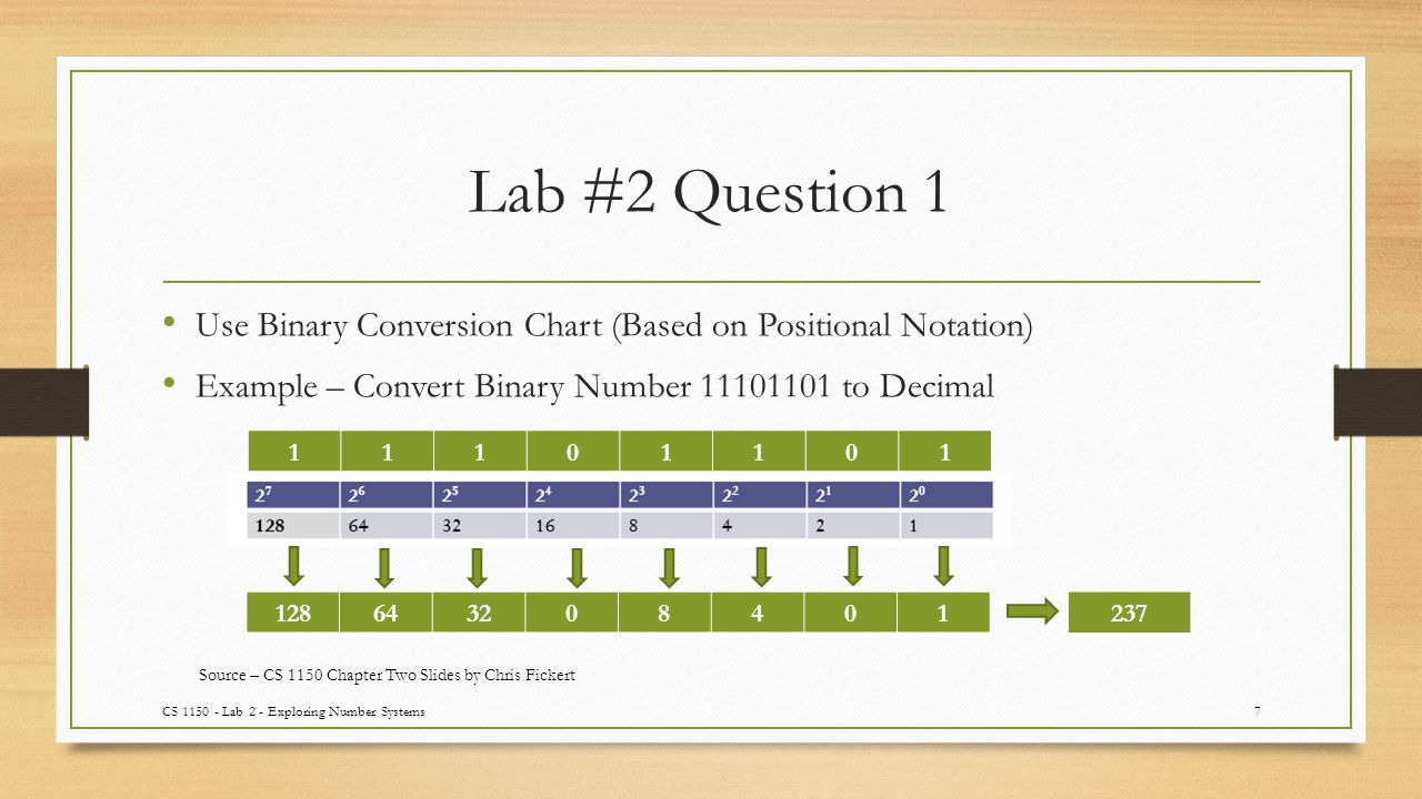 Cs 1150 lab 2 exploring number systems ta sanjaya wijeratne 7 lab 2 question 1 use binary conversion chart based on positional notation example convert binary number 11101101 to decimal cs 1150 lab 2 nvjuhfo Choice Image
