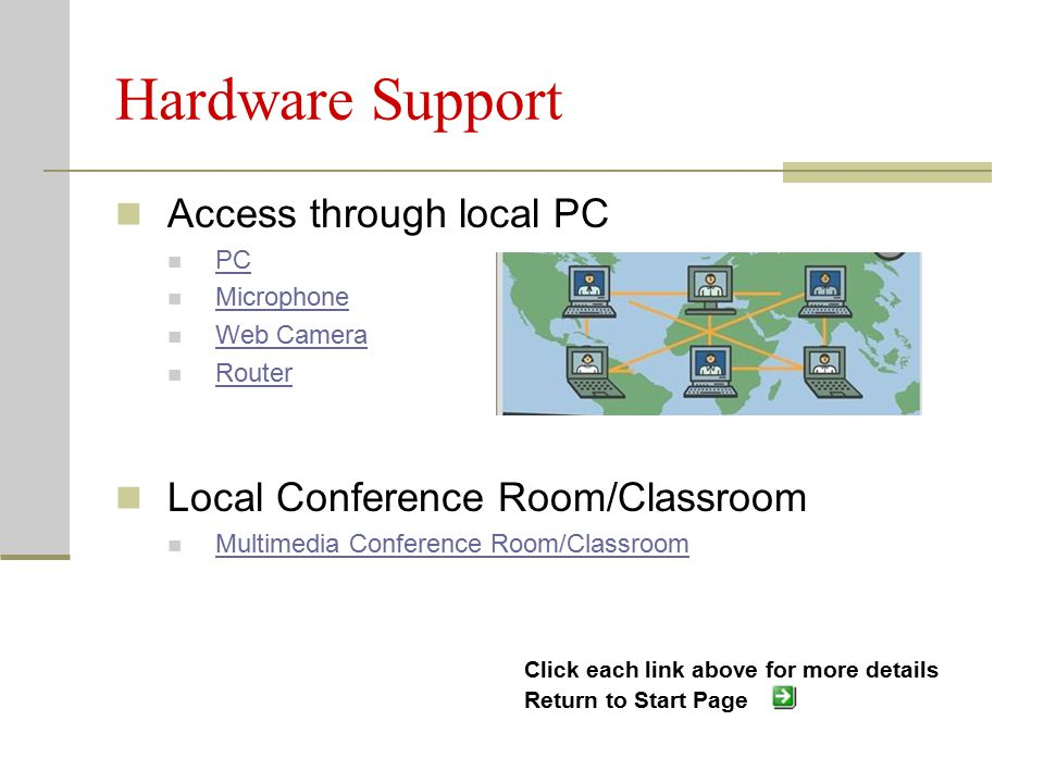 Hardware Support Access through local PC PC Microphone Web Camera Router Local Conference Room/Classroom Multimedia Conference Room/Classroom Click each link above for more details Return to Start Page