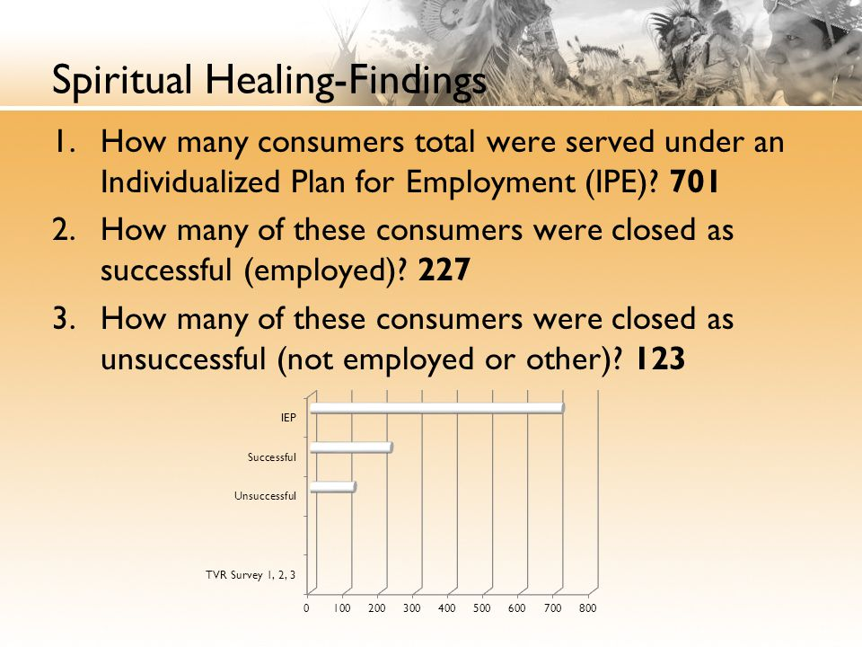 Spiritual Healing-Findings 1.How many consumers total were served under an Individualized Plan for Employment (IPE).
