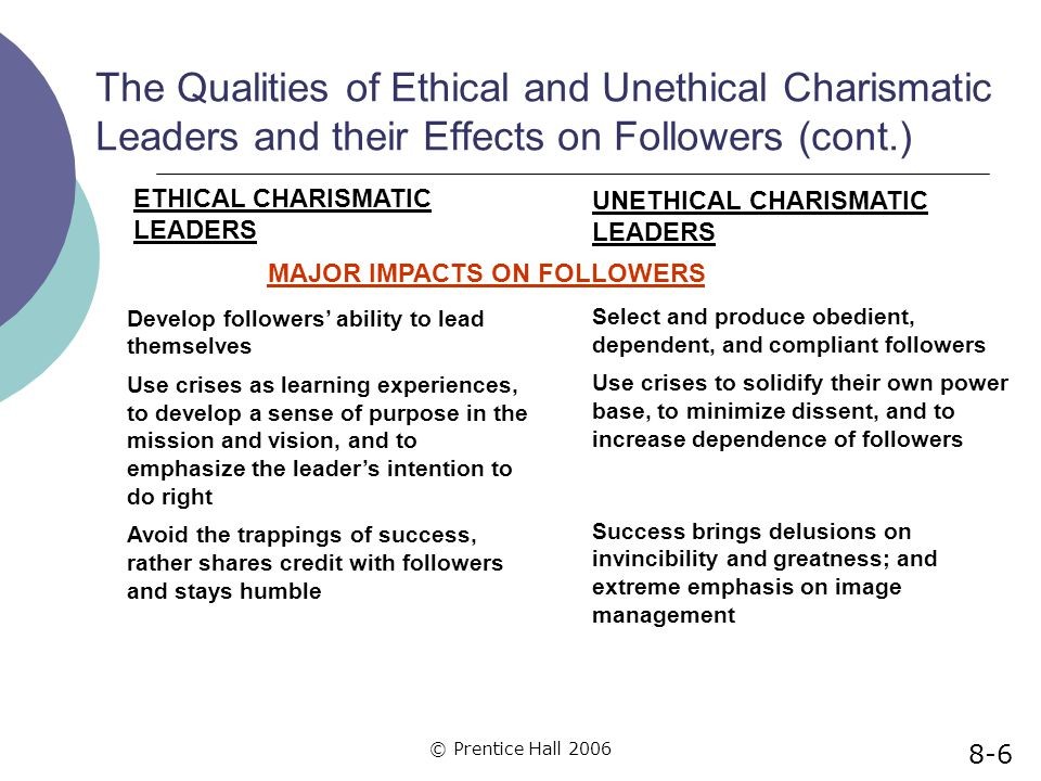 © Prentice Hall 2006 Develop followers' ability to lead themselves Use crises as learning experiences, to develop a sense of purpose in the mission an