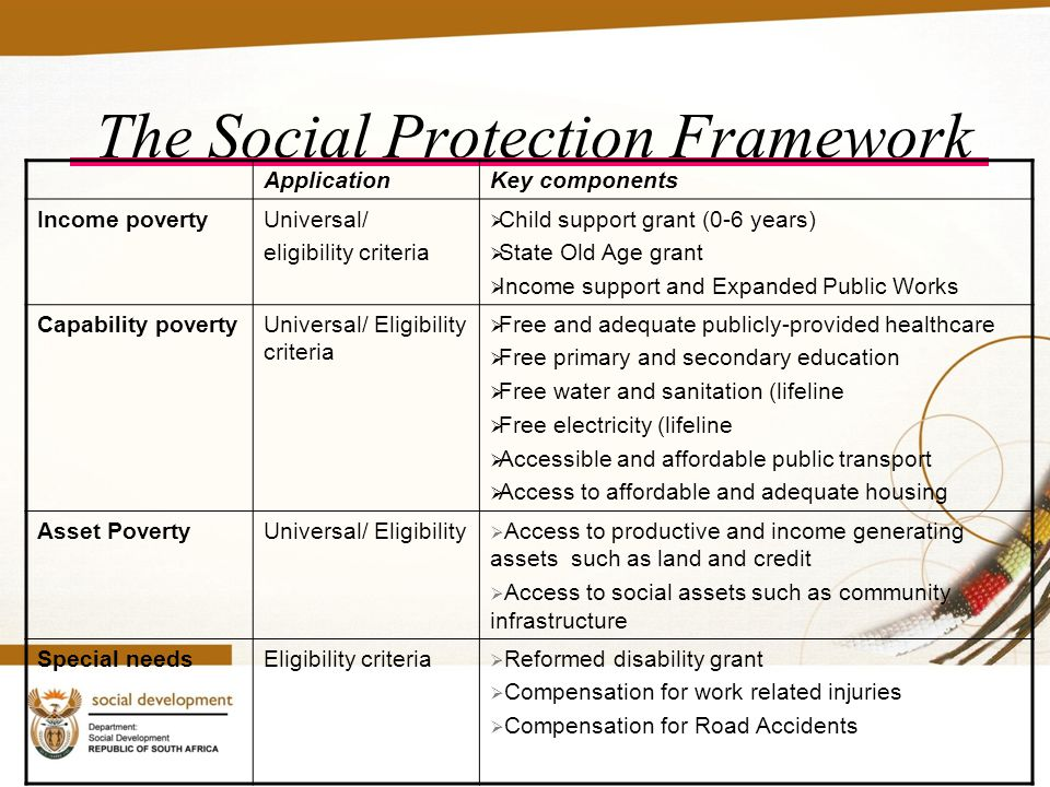 The Social Protection Framework ApplicationKey components Income povertyUniversal/ eligibility criteria  Child support grant (0-6 years)  State Old Age grant  Income support and Expanded Public Works Capability povertyUniversal/ Eligibility criteria  Free and adequate publicly-provided healthcare  Free primary and secondary education  Free water and sanitation (lifeline  Free electricity (lifeline  Accessible and affordable public transport  Access to affordable and adequate housing Asset PovertyUniversal/ Eligibility  Access to productive and income generating assets such as land and credit  Access to social assets such as community infrastructure Special needsEligibility criteria  Reformed disability grant  Compensation for work related injuries  Compensation for Road Accidents