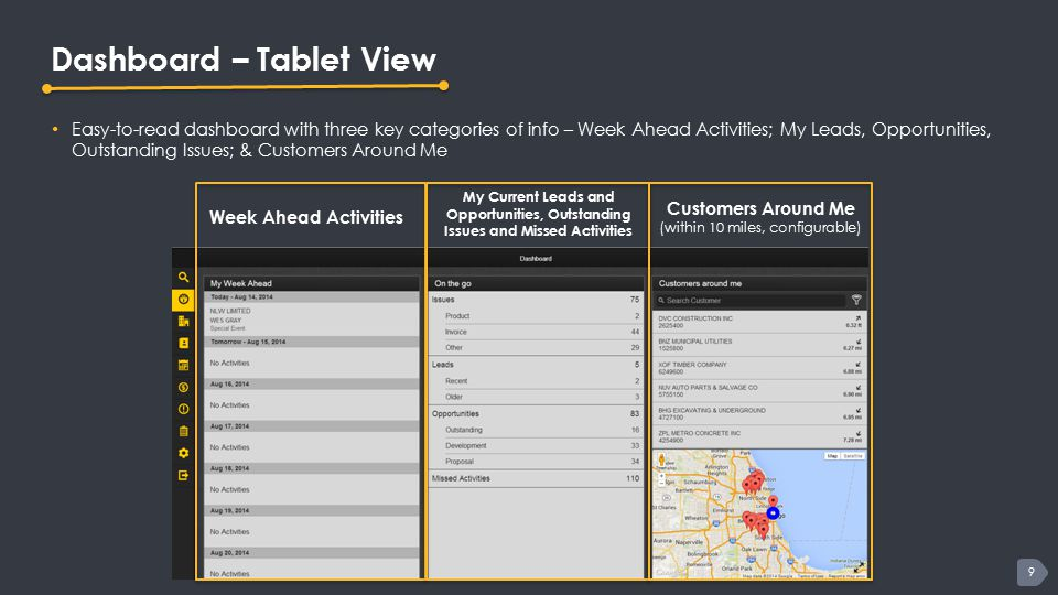 9 Dashboard – Tablet View Easy-to-read dashboard with three key categories of info – Week Ahead Activities; My Leads, Opportunities, Outstanding Issues; & Customers Around Me Week Ahead Activities Customers Around Me (within 10 miles, configurable) My Current Leads and Opportunities, Outstanding Issues and Missed Activities