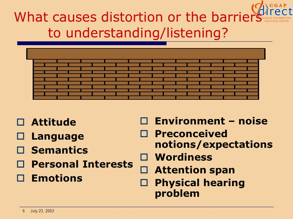 6 July 23, 2003 What causes distortion or the barriers to understanding/listening.