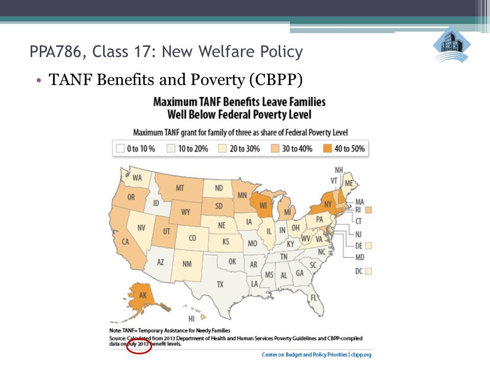 PPA786, Class 17: New Welfare Policy TANF Benefits and Poverty (CBPP)