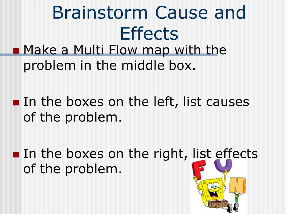 problem solution essay parts