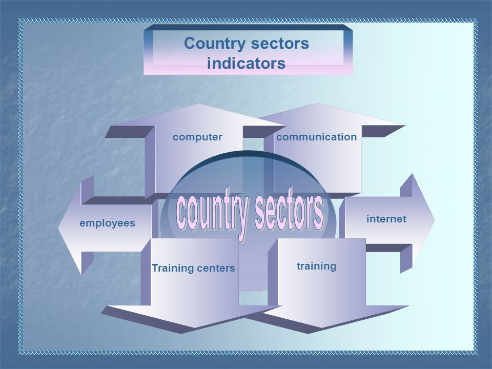 internet training employees communication Training centers computer Country sectors indicators