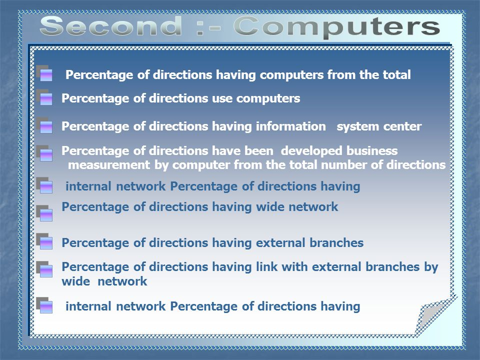 Percentage of directions having information system center Percentage of directions use computers Percentage of directions have been developed business measurement by computer from the total number of directions Percentage of directions having internal network Percentage of directions having computers from the total Percentage of directions having wide network Percentage of directions having link with external branches by wide network Percentage of directions having external branches Percentage of directions having internal network