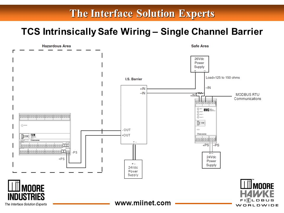 slide_11 the interface solution experts intrinsically safe design, tcm intrinsically safe barrier wiring diagram at edmiracle.co