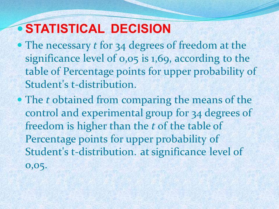Dissertation Theme