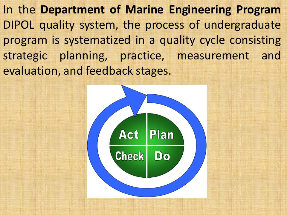 In the Department of Marine Engineering Program DIPOL quality system, the process of undergraduate program is systematized in a quality cycle consisting strategic planning, practice, measurement and evaluation, and feedback stages.