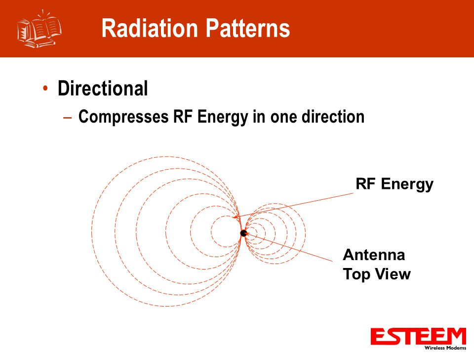 Radiation Patterns Directional – Compresses RF Energy in one direction Antenna Top View RF Energy