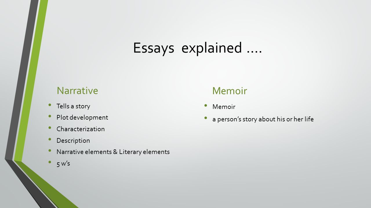 essay of description of a person Descriptive essay outline structure a descriptive essay is a unique type of essay in which the writer concentrates on the description of a certain person or.