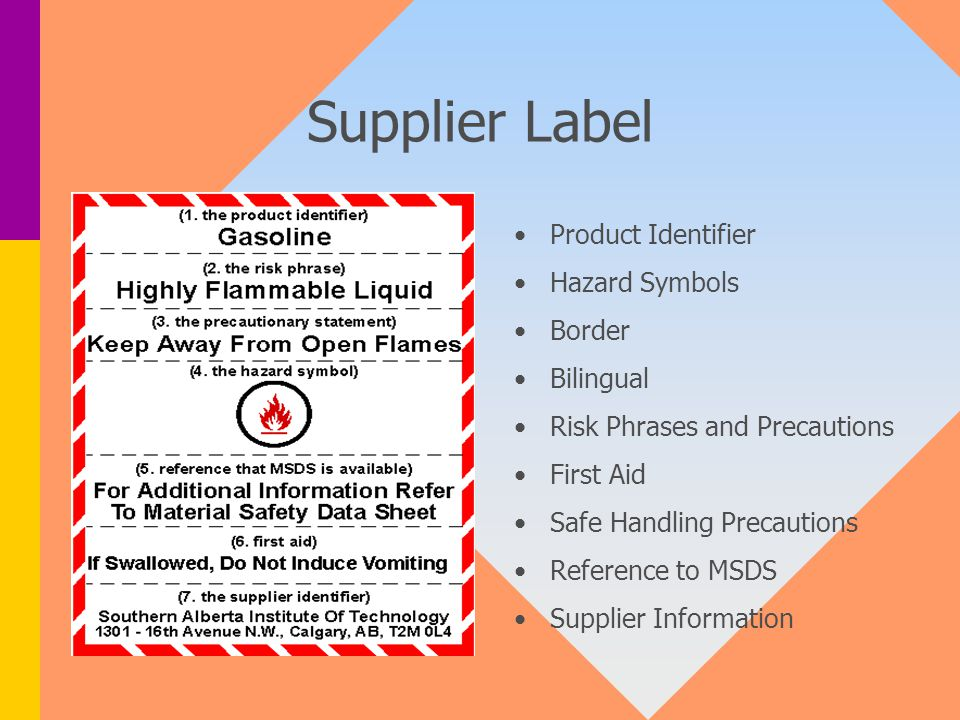 Supplier Label Product Identifier Hazard Symbols Border Bilingual Risk Phrases and Precautions First Aid Safe Handling Precautions Reference to MSDS Supplier Information