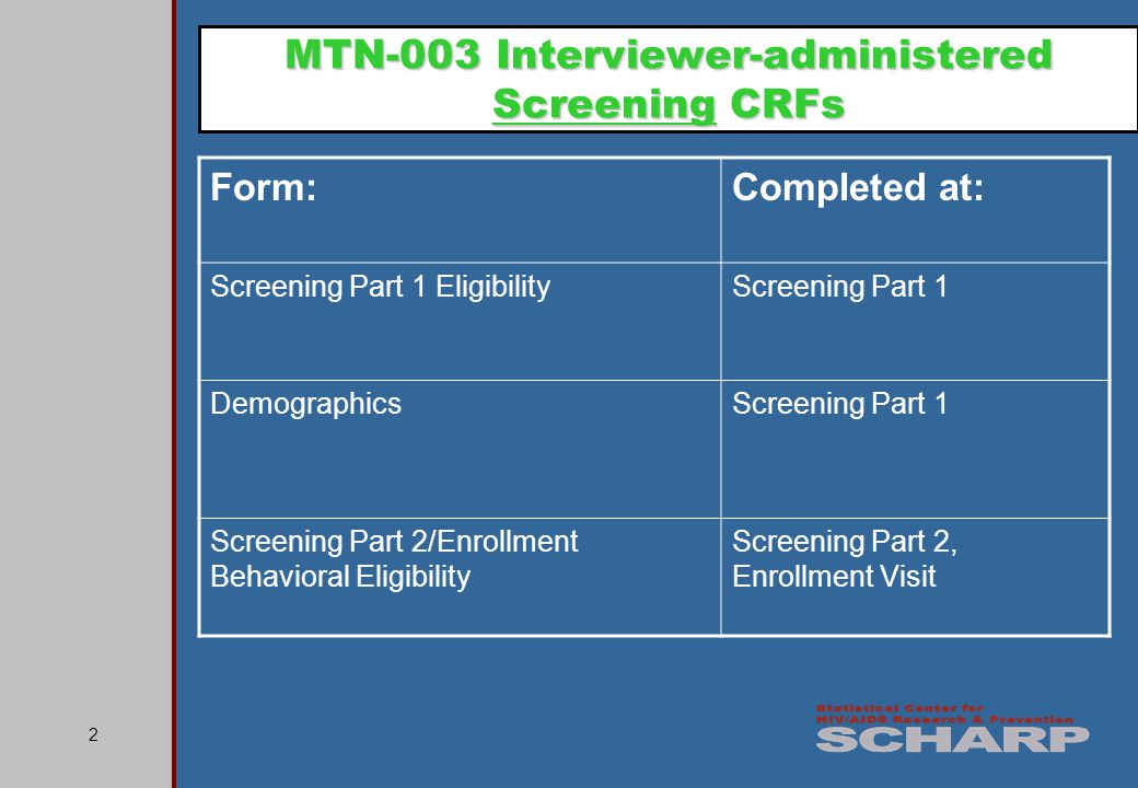 2 MTN-003 Interviewer-administered Screening CRFs Form:Completed at: Screening Part 1 EligibilityScreening Part 1 DemographicsScreening Part 1 Screening Part 2/Enrollment Behavioral Eligibility Screening Part 2, Enrollment Visit