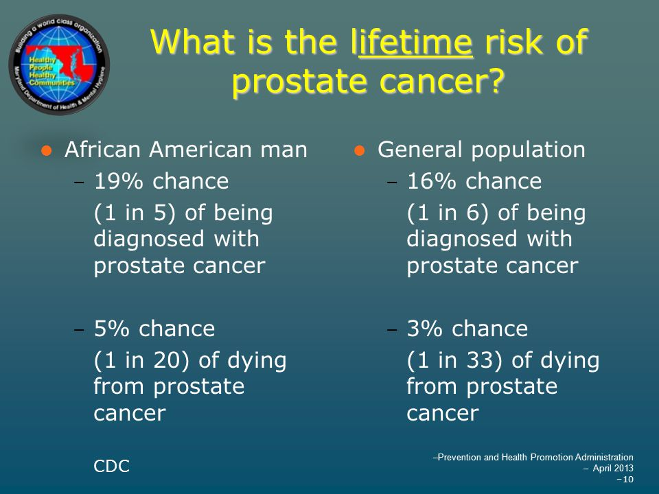–Prevention and Health Promotion Administration – April 2013 –10 What is the lifetime risk of prostate cancer.