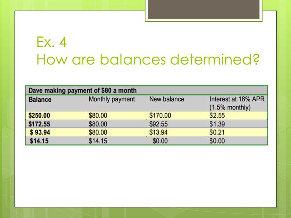 Ex. 4 How are balances determined