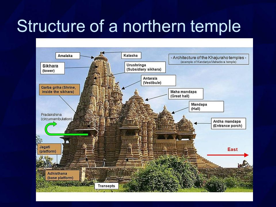 Structure of a northern temple