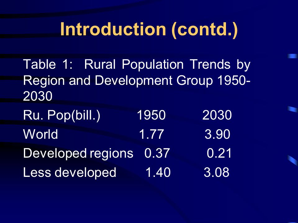 Introduction (contd.) Table 1: Rural Population Trends by Region and Development Group Ru.
