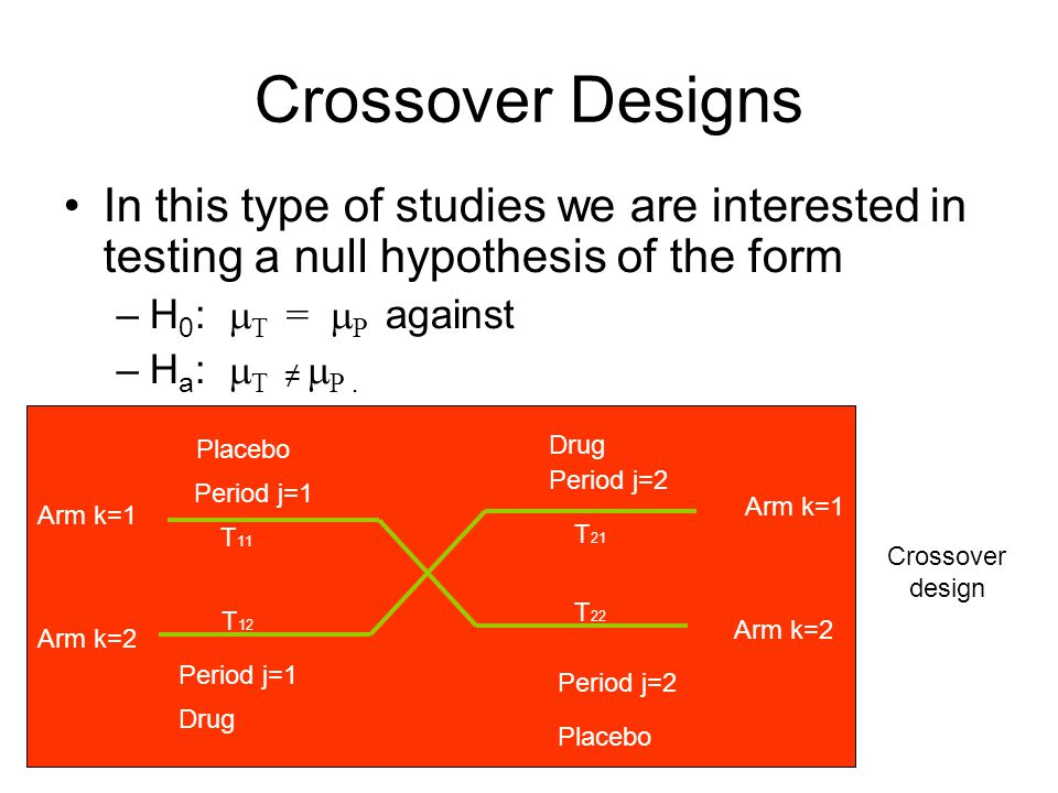 Crossover Designs In this type of studies we are interested in testing a null hypothesis of the form –H 0 :  T =  P against –H a :  T  P.