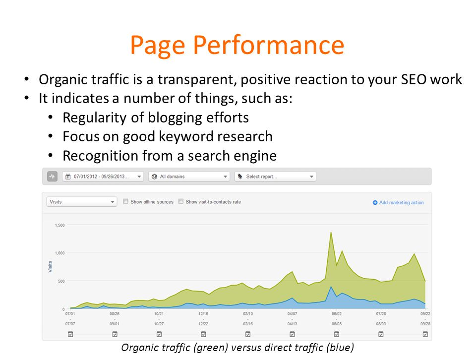 Page Performance Organic traffic is a transparent, positive reaction to your SEO work It indicates a number of things, such as: Regularity of blogging efforts Focus on good keyword research Recognition from a search engine Organic traffic (green) versus direct traffic (blue)