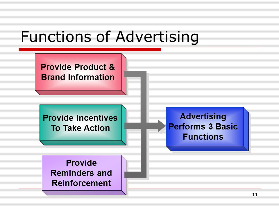 introduction to advertising Introduction to media tim hendrick media overview and planning/buying this course is intended to be a survey of the media planning discipline of advertising.