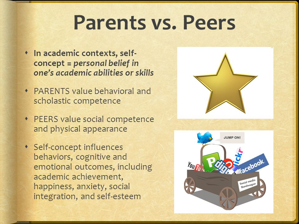 Parents vs. Peers  In academic contexts, self- concept = personal belief in one's academic abilities or skills  PARENTS value behavioral and scholas