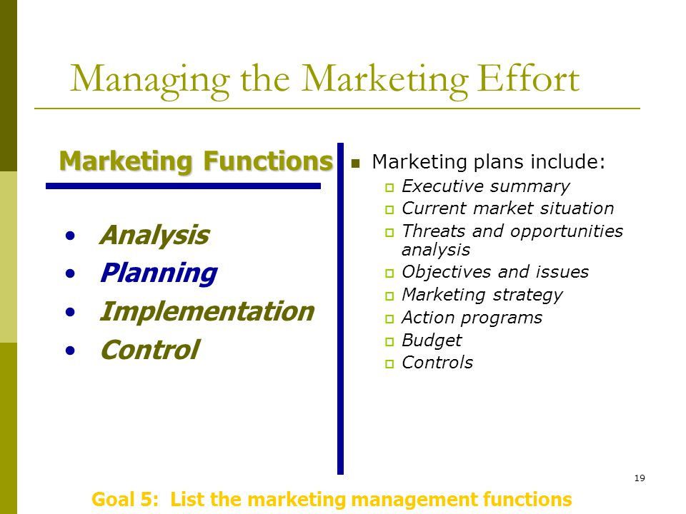 19 Marketing plans include:  Executive summary  Current market situation  Threats and opportunities analysis  Objectives and issues  Marketing strategy  Action programs  Budget  Controls Managing the Marketing Effort Goal 5: List the marketing management functions Marketing Functions Analysis Planning Implementation Control