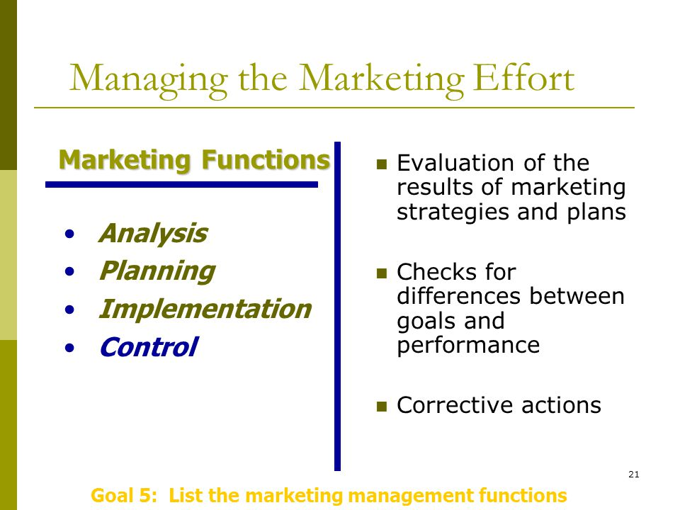 21 Evaluation of the results of marketing strategies and plans Checks for differences between goals and performance Corrective actions Managing the Marketing Effort Goal 5: List the marketing management functions Marketing Functions Analysis Planning Implementation Control