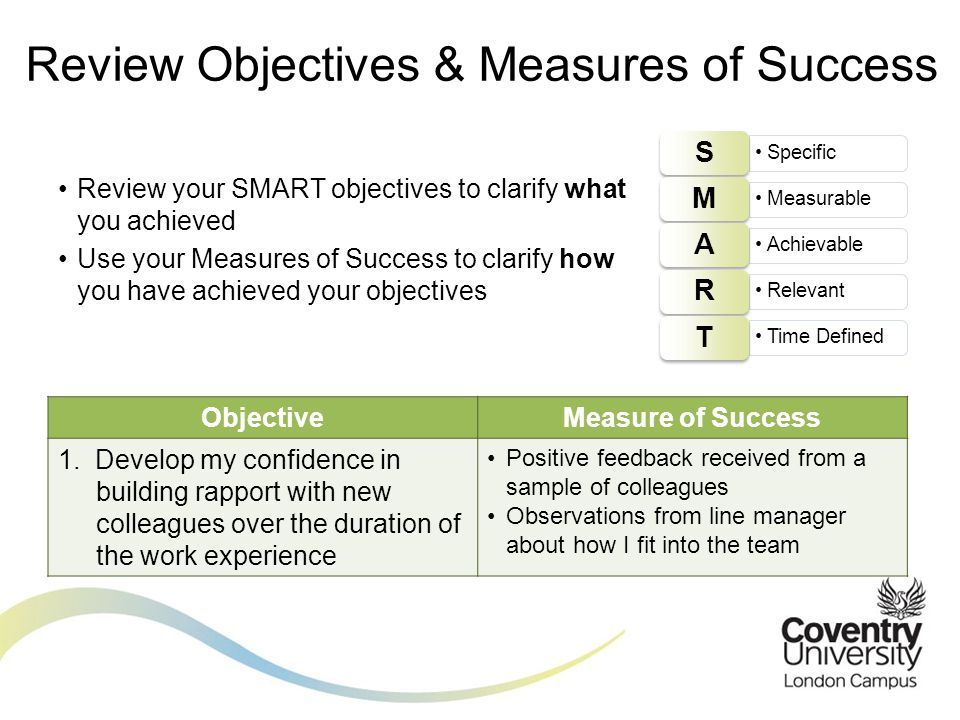 Review Objectives & Measures of Success Specific S Measurable M Achievable A Relevant R Time Defined T ObjectiveMeasure of Success 1.