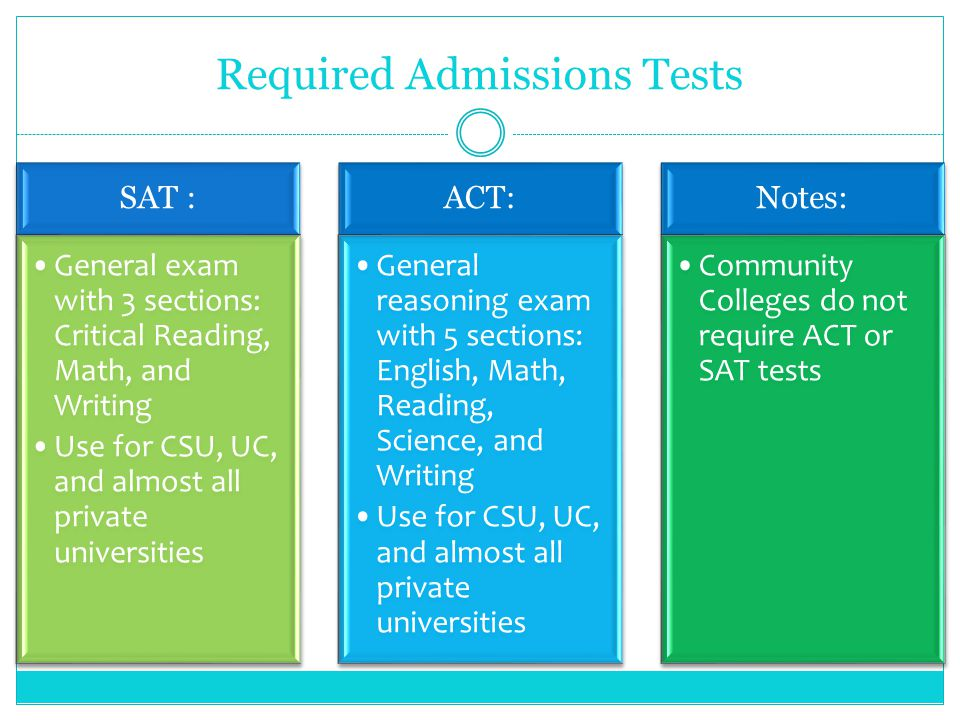 Required Admissions Tests SAT : General exam with 3 sections: Critical Reading, Math, and Writing Use for CSU, UC, and almost all private universities ACT: General reasoning exam with 5 sections: English, Math, Reading, Science, and Writing Use for CSU, UC, and almost all private universities Notes: Community Colleges do not require ACT or SAT tests