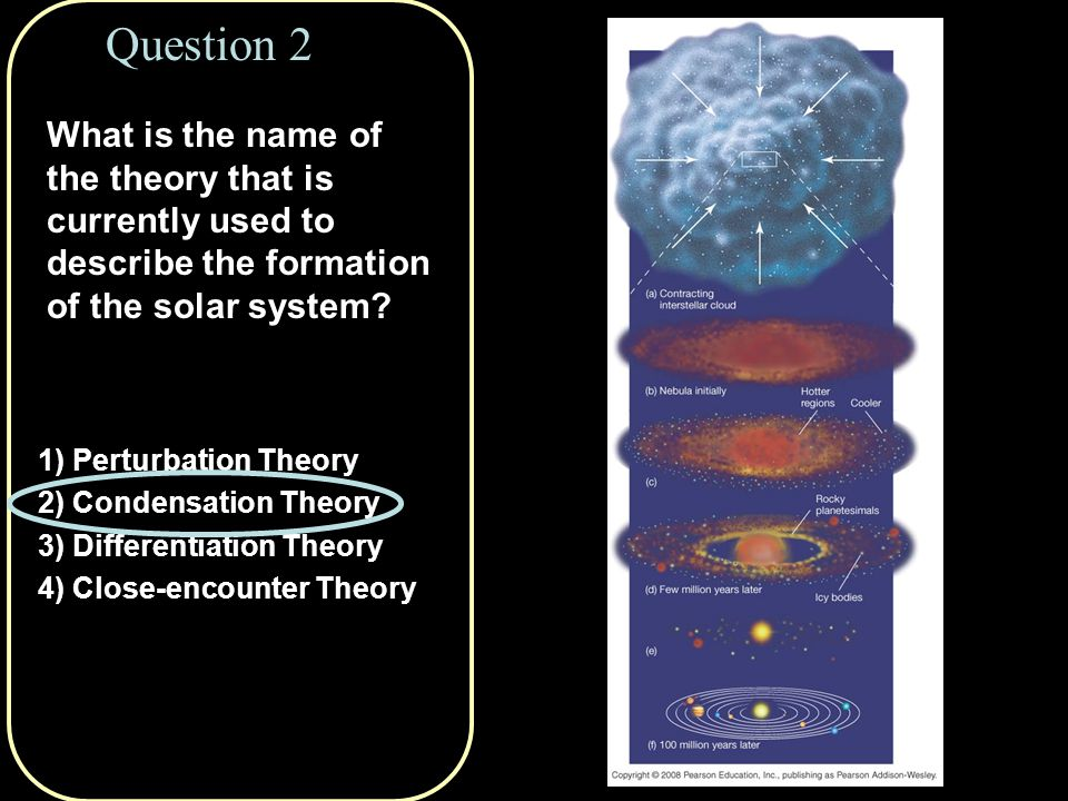What is the name of the theory that is currently used to describe the formation of the solar system.