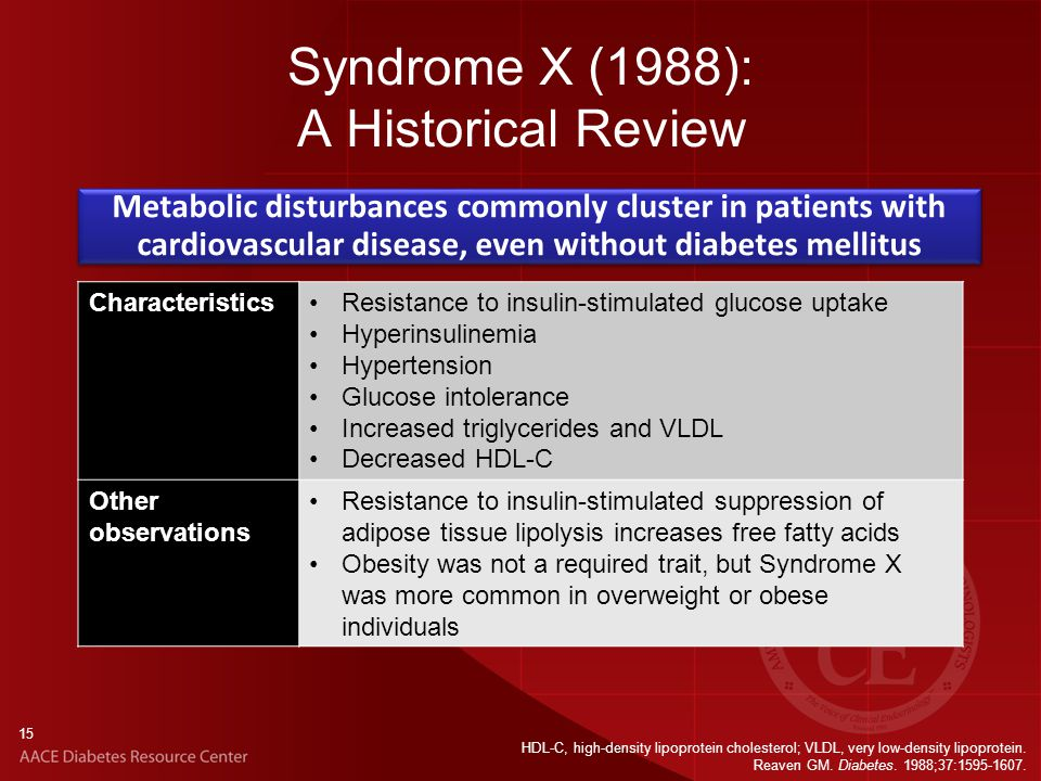 15 Syndrome X (1988): A Historical Review CharacteristicsResistance to insulin-stimulated glucose uptake Hyperinsulinemia Hypertension Glucose intolerance Increased triglycerides and VLDL Decreased HDL-C Other observations Resistance to insulin-stimulated suppression of adipose tissue lipolysis increases free fatty acids Obesity was not a required trait, but Syndrome X was more common in overweight or obese individuals HDL-C, high-density lipoprotein cholesterol; VLDL, very low-density lipoprotein.