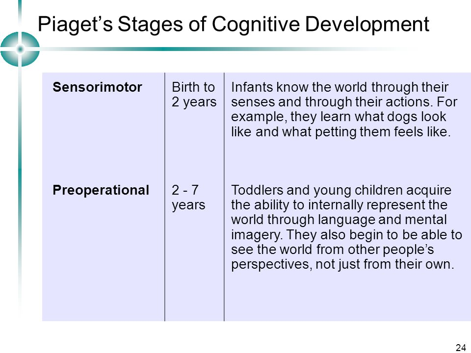 piagets theory of infant development Jean piaget's child development stages are based on a child's learning and reason about the worldthe four stages of piaget's theory of cognitive.