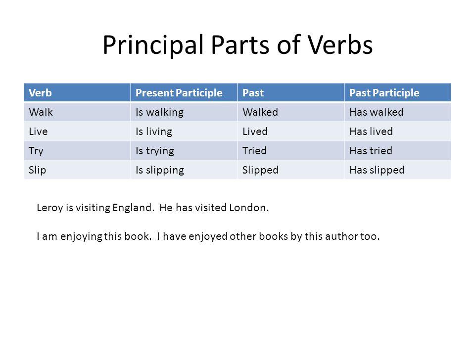 Printable Worksheets principal parts of regular verbs worksheets : Principal parts of verbs Irregular Verbs Subject and Verb ...