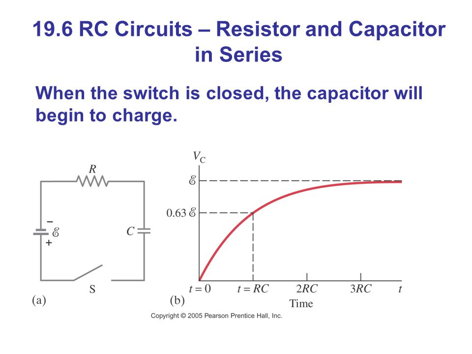 19.6 RC Circuits – Resistor and Capacitor in Series When the switch is closed, the capacitor will begin to charge.