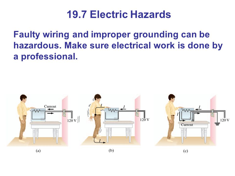 19.7 Electric Hazards Faulty wiring and improper grounding can be hazardous.
