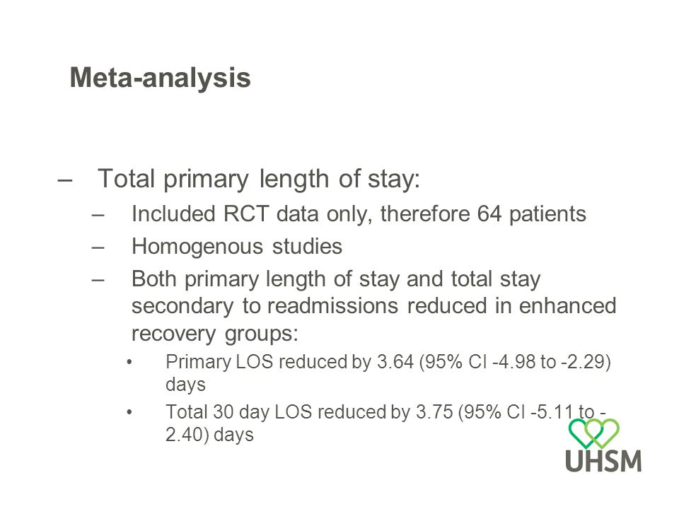 Meta-analysis –Total primary length of stay: –Included RCT data only, therefore 64 patients –Homogenous studies –Both primary length of stay and total stay secondary to readmissions reduced in enhanced recovery groups: Primary LOS reduced by 3.64 (95% CI to -2.29) days Total 30 day LOS reduced by 3.75 (95% CI to ) days