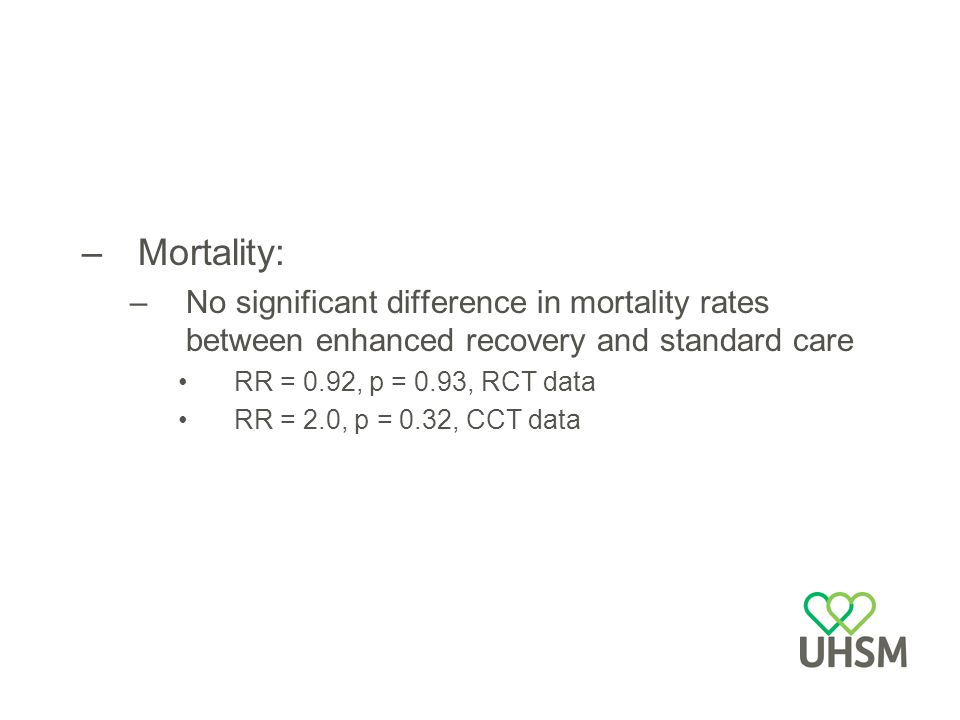 –Mortality: –No significant difference in mortality rates between enhanced recovery and standard care RR = 0.92, p = 0.93, RCT data RR = 2.0, p = 0.32, CCT data