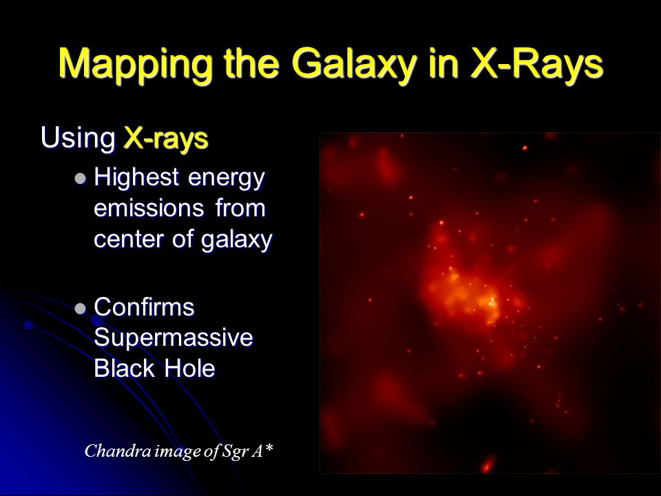 Mapping the Galaxy in X-Rays Using X-rays Highest energy emissions from center of galaxy Highest energy emissions from center of galaxy Confirms Supermassive Black Hole Confirms Supermassive Black Hole Chandra image of Sgr A*
