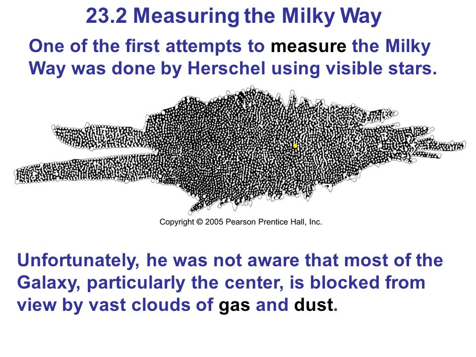 23.2 Measuring the Milky Way One of the first attempts to measure the Milky Way was done by Herschel using visible stars.