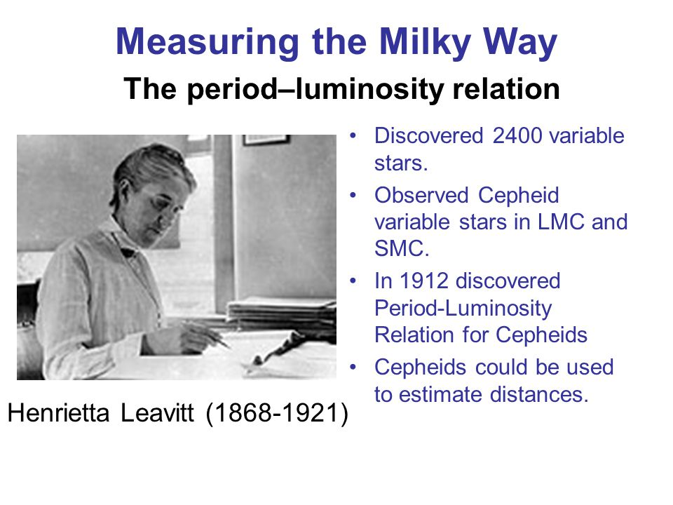 Measuring the Milky Way The period–luminosity relation Discovered 2400 variable stars.