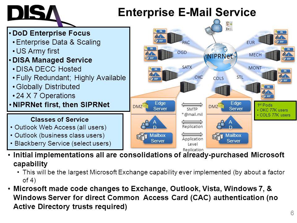 6 A Combat Support Agency Enterprise