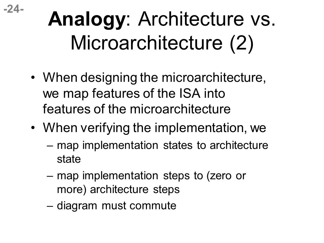 -24- Analogy: Architecture vs.
